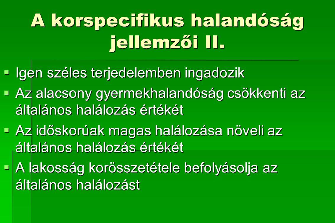 A 15-59 éves nők halálozásának eltérése az országos szinttől Borsod- Abaúj-Zemplén megyében, 1998-ban Korév A magyar NŐK korspecifikus halálozása (‰) Borsod-Abaúj-Zemplén megye, NŐK évközepi száma (1000 főben) VÁRHATÓTényleges halálesetek száma 1.2.3.4.= 3.