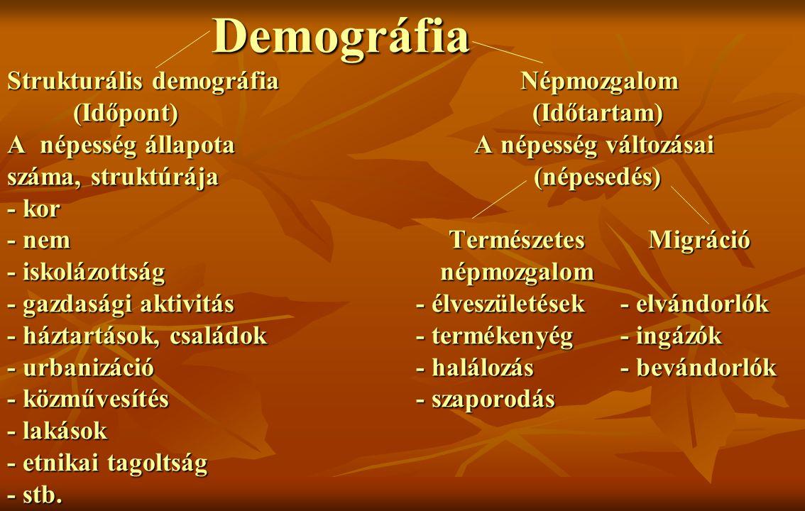 Strukturális Népmozgalom demográfia
