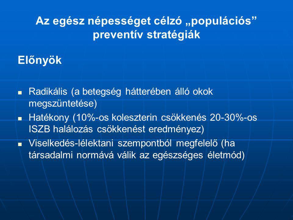 """Az egész népességet célzó """"populációs"""" preventív stratégiák Előnyök Radikális (a betegség hátterében álló okok megszüntetése) Hatékony (10%-os koleszt"""