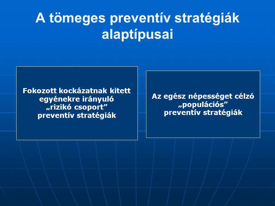 """A tömeges preventív stratégiák alaptípusai Fokozott kockázatnak kitett egyénekre irányuló """"rizikó csoport"""" preventív stratégiák Az egész népességet cé"""