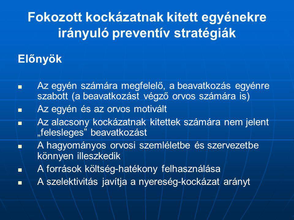 Fokozott kockázatnak kitett egyénekre irányuló preventív stratégiák Előnyök Az egyén számára megfelelő, a beavatkozás egyénre szabott (a beavatkozást