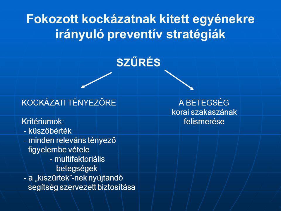 Fokozott kockázatnak kitett egyénekre irányuló preventív stratégiák SZŰRÉS KOCKÁZATI TÉNYEZŐRE Kritériumok: - küszöbérték - minden releváns tényező fi