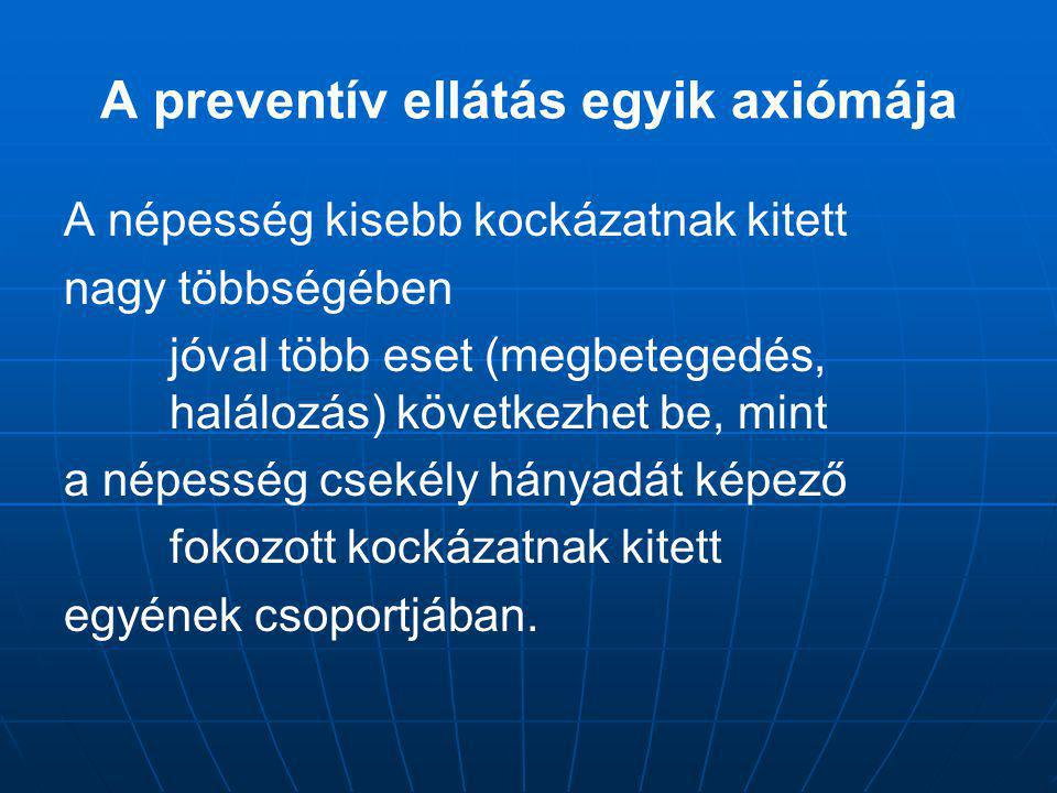 A preventív ellátás egyik axiómája A népesség kisebb kockázatnak kitett nagy többségében jóval több eset (megbetegedés, halálozás) következhet be, min