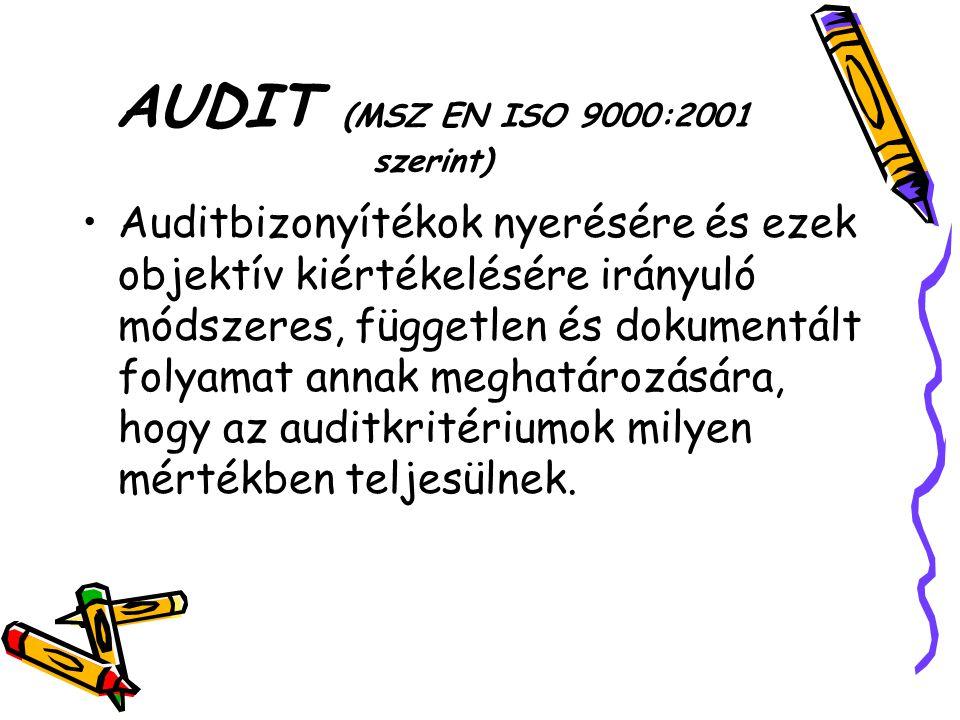 AUDIT (MSZ EN ISO 9000:2001 szerint) Auditbizonyítékok nyerésére és ezek objektív kiértékelésére irányuló módszeres, független és dokumentált folyamat annak meghatározására, hogy az auditkritériumok milyen mértékben teljesülnek.