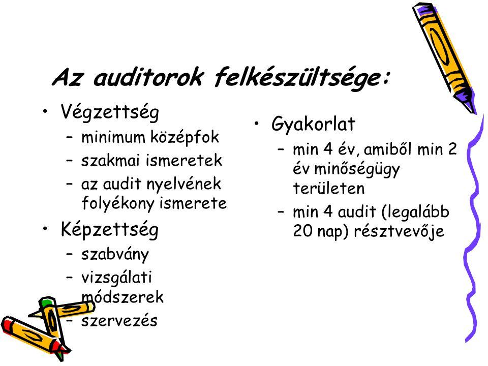 Az auditorok felkészültsége: Végzettség –minimum középfok –szakmai ismeretek –az audit nyelvének folyékony ismerete Képzettség –szabvány –vizsgálati módszerek –szervezés Gyakorlat –min 4 év, amiből min 2 év minőségügy területen –min 4 audit (legalább 20 nap) résztvevője