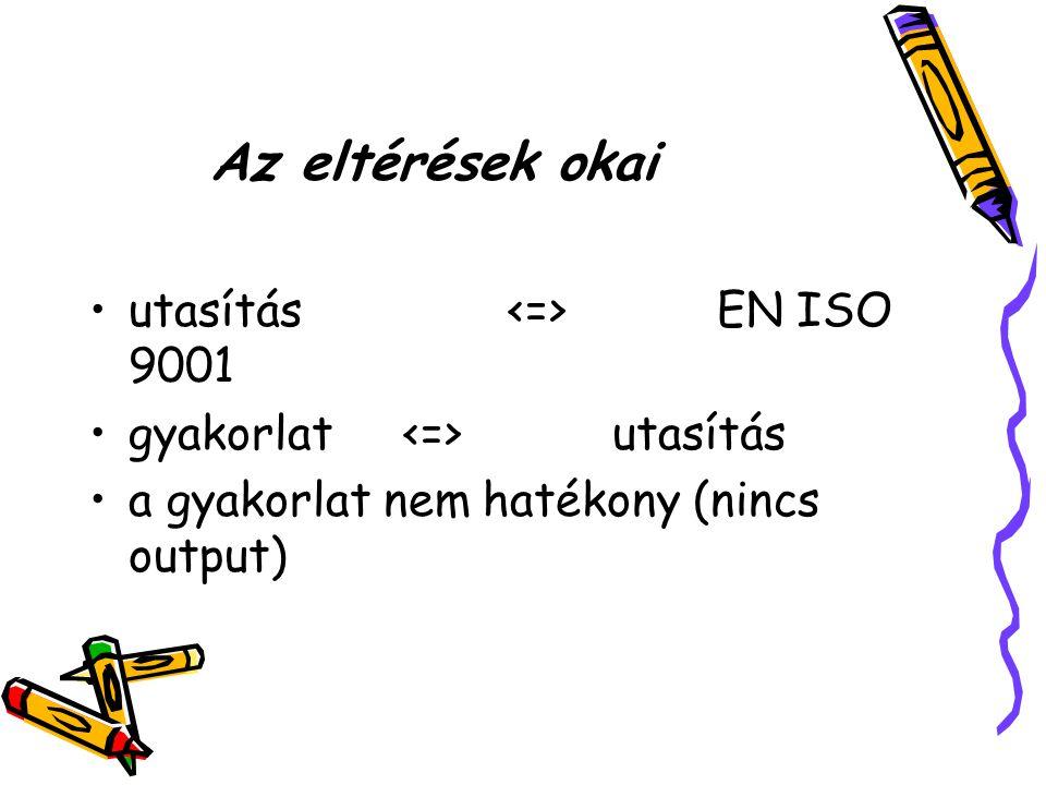 Az eltérések okai utasítás EN ISO 9001 gyakorlat utasítás a gyakorlat nem hatékony (nincs output)