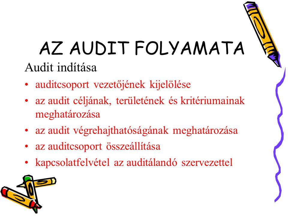 AZ AUDIT FOLYAMATA Audit indítása auditcsoport vezetőjének kijelölése az audit céljának, területének és kritériumainak meghatározása az audit végrehajthatóságának meghatározása az auditcsoport összeállítása kapcsolatfelvétel az auditálandó szervezettel