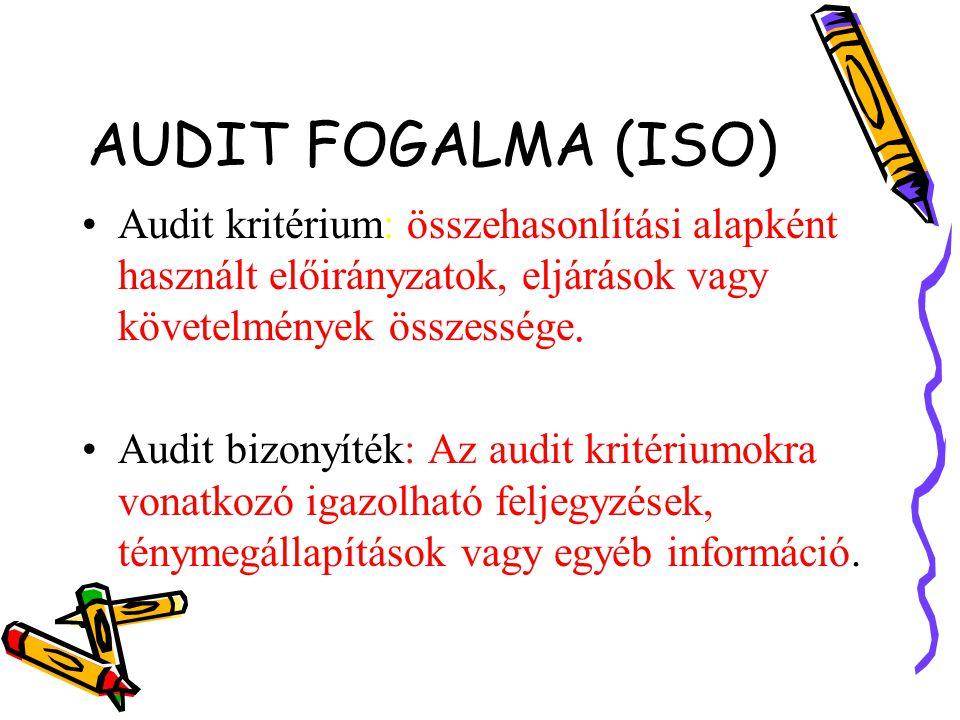 AUDIT FOGALMA (ISO) Audit kritérium: összehasonlítási alapként használt előirányzatok, eljárások vagy követelmények összessége.