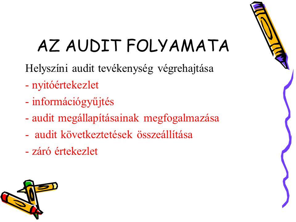 AZ AUDIT FOLYAMATA Helyszíni audit tevékenység végrehajtása - nyitóértekezlet - információgyűjtés - audit megállapításainak megfogalmazása - audit következtetések összeállítása - záró értekezlet