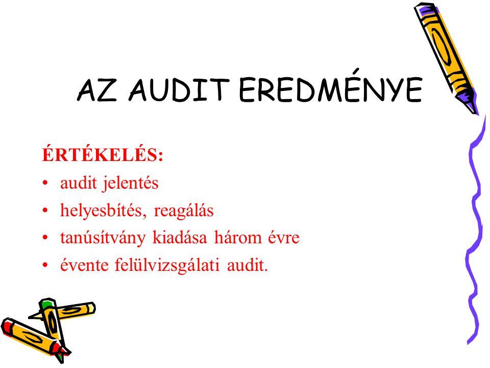 AZ AUDIT EREDMÉNYE ÉRTÉKELÉS: audit jelentés helyesbítés, reagálás tanúsítvány kiadása három évre évente felülvizsgálati audit.