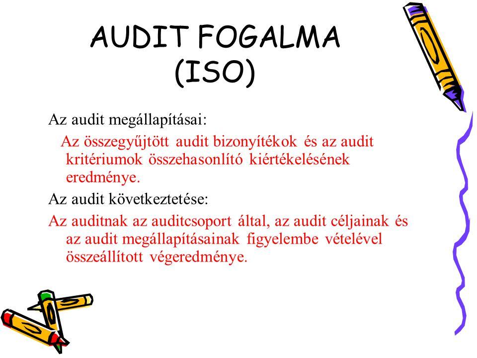 AUDIT FOGALMA (ISO) Az audit megállapításai: Az összegyűjtött audit bizonyítékok és az audit kritériumok összehasonlító kiértékelésének eredménye.