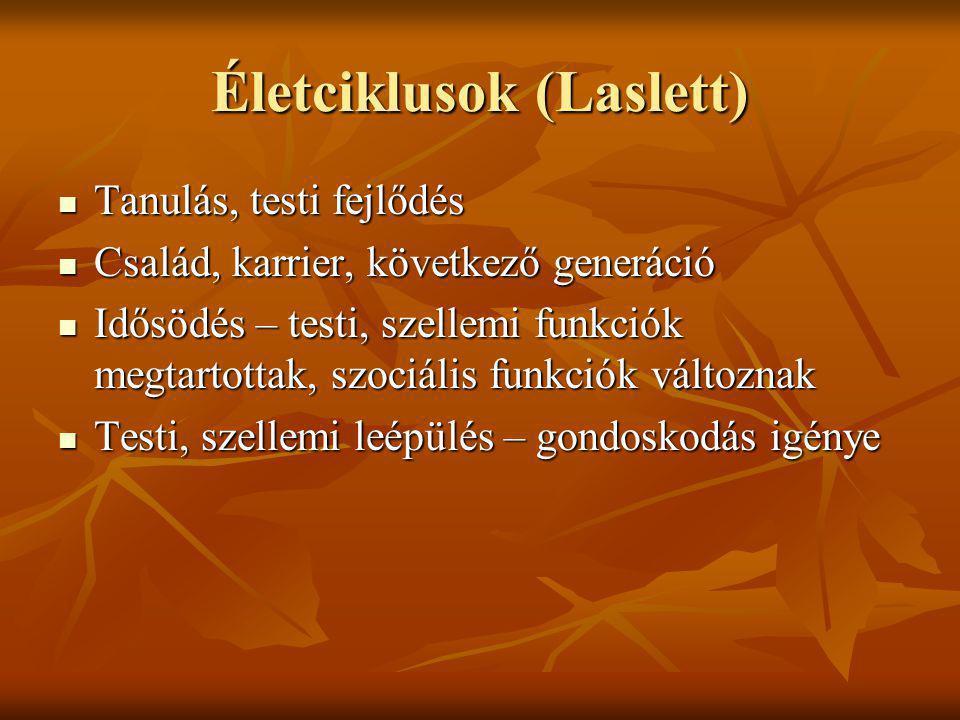 Életciklusok (Laslett) Tanulás, testi fejlődés Tanulás, testi fejlődés Család, karrier, következő generáció Család, karrier, következő generáció Idősö