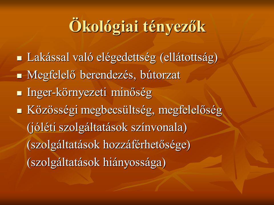 LAKÓHELY Lakótelep szindróma, Diogenes szindróma Lakótelep szindróma, Diogenes szindróma Pszichoszociális hospitalizmus (kórház, idősek otthona) az autonómia korlátozott – depresszió, önelhanyagolás, érzelmi elsivárosodás (súlyos esetben halálvárás) Pszichoszociális hospitalizmus (kórház, idősek otthona) az autonómia korlátozott – depresszió, önelhanyagolás, érzelmi elsivárosodás (súlyos esetben halálvárás) Totális intézmény elve (E.
