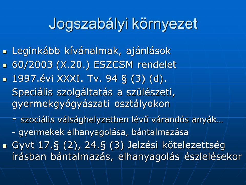 Eljárások - ajánlások Ha bent dolgozik, akkor tartson kapcsolatot a gyermekjóléti központtal Ha bent dolgozik, akkor tartson kapcsolatot a gyermekjóléti központtal Ha külső alkalmazott, akkor kössenek írásbeli együttműködési megállapodást 15/1998 (IV.