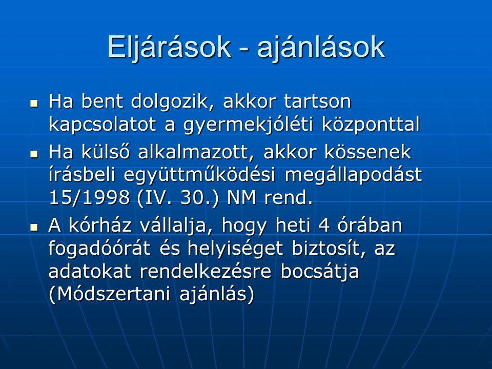 2003-ban… (Magyar 2004) 157 kórházból 99-ben volt szociális munkás (216 fő mindenkivel együtt) 157 kórházból 99-ben volt szociális munkás (216 fő mindenkivel együtt) Legjobb a lefedettség: Győr, Bács – Kiskun, Hajdú, Pest megyékben Legjobb a lefedettség: Győr, Bács – Kiskun, Hajdú, Pest megyékben Legrosszabb: Veszprém (33%), az állami és az országos kórházak Legrosszabb: Veszprém (33%), az állami és az országos kórházak 69% szakirányú végzettséggel, 69% szakirányú végzettséggel, 54%-uk szociális munkás 54%-uk szociális munkás