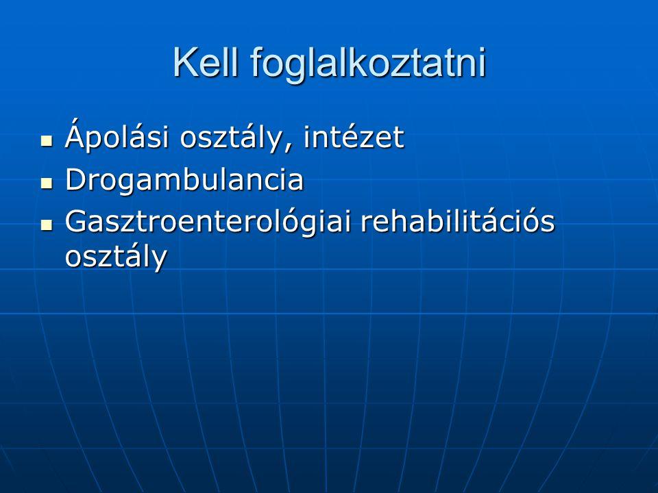 Szükséges Dialízis központ Dialízis központ Rehabilitációs osztály Rehabilitációs osztály Hospice, palliatív gondozás Hospice, palliatív gondozás Belgyógyászat Belgyógyászat Pszichiátria, addiktológiai gondozó Pszichiátria, addiktológiai gondozó Gyermekgyógyászat, rehabilitáció Gyermekgyógyászat, rehabilitáció