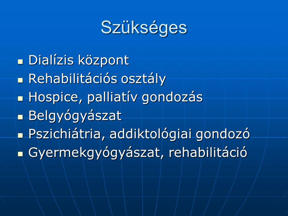 Elérhető Infektológia Infektológia Immunológia, allergológia Immunológia, allergológia Pszichiátriai gondozó Pszichiátriai gondozó Nefrológia Nefrológia Tüdőosztály Tüdőosztály Geriátria Geriátria