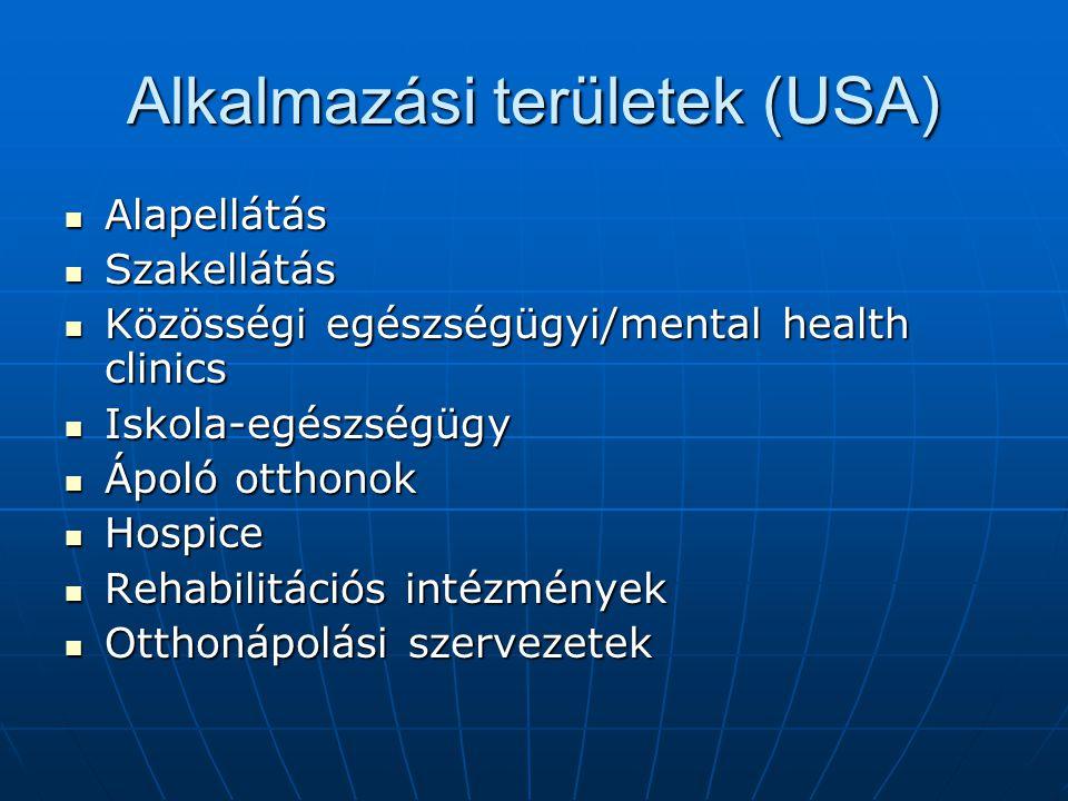 Néhány alkalmazási terület (USA) Dialízis centrumok (MA) Dialízis centrumok (MA) 120 ellátott feletti ápoló otthonok (BA, MA) 120 ellátott feletti ápoló otthonok (BA, MA) Otthonápolási és hospice szervezetek (BA.
