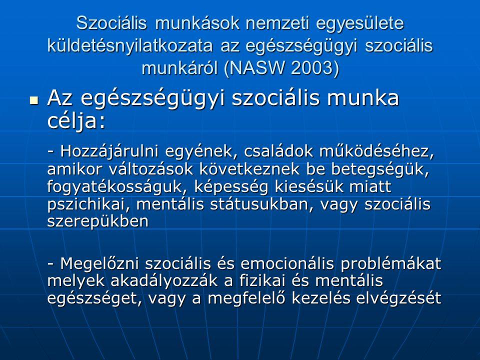 Szociális munkások nemzeti egyesülete küldetésnyilatkozata az egészségügyi szociális munkáról (NASW 2003) Az egészségügyi szociális munka célja: Az egészségügyi szociális munka célja: - Azonosítani a problémákat, akadályokat a közösségi ellátásban, együttműködni a helyi ellátásban dolgozó szervezetekkel és intézményekkel, kiterjeszteni a közösség kapacitását az adekvát segítség biztosítása érdekében A szociális munkások szolgáltatásokat biztosítanak, szerveznek, ellenőriznek azokra a problémákra, melyeket a kliensek magukkal hoznak (szociális érzelmi és környezeti problémák) A szociális munkások szolgáltatásokat biztosítanak, szerveznek, ellenőriznek azokra a problémákra, melyeket a kliensek magukkal hoznak (szociális érzelmi és környezeti problémák) Alkalmas egészségügyben dolgozó szakemberek a pszichológiai problémák felmérésére és azonosítására melyek meggátolják a hatékony orvosi kezelést Alkalmas egészségügyben dolgozó szakemberek a pszichológiai problémák felmérésére és azonosítására melyek meggátolják a hatékony orvosi kezelést