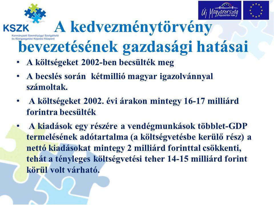 A költségeket 2002-ben becsülték meg A becslés során kétmillió magyar igazolvánnyal számoltak. A költségeket 2002. évi árakon mintegy 16-17 milliárd f