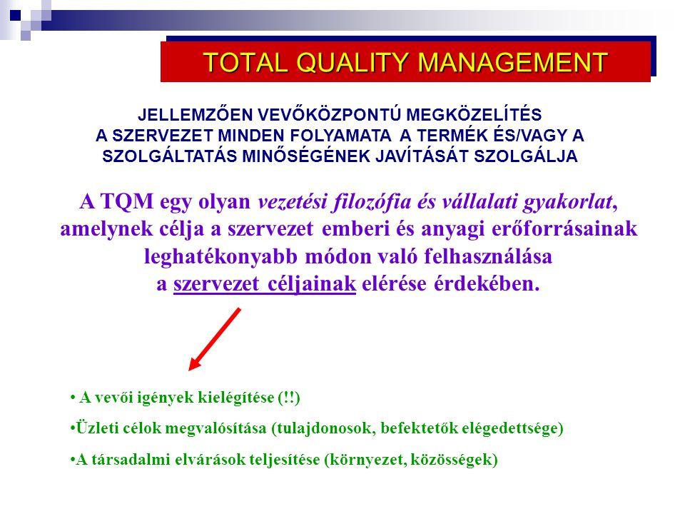 """A Total Quality Management-ről röviden 1979 Anglia bejegyezték a BS 5750-es szabványt a minőségbiztosításról A tapasztalatok alapján 1987-ben bejegyzik az ISO 9000-es szabványcsaládot 1987-ben Magyarországon is kidolgoznak egy """"állami mintára formált ún."""