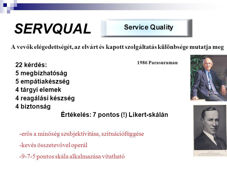 ELJÁRÁSOK 1.SERVICE QUALITY 2. RENDKÍVÜLI ESEMÉNY ANALÍZIS (REA) 3.