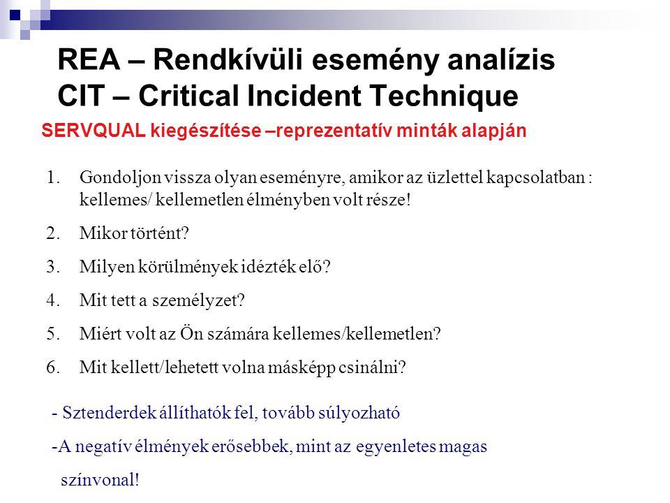 SERVQUAL 22 kérdés: 5 megbízhatóság 5 empátiakészség 4 tárgyi elemek 4 reagálási készség 4 biztonság Értékelés: 7 pontos (!) Likert-skálán 1986 Parasuraman A vevők elégedettségét, az elvárt és kapott szolgáltatás különbsége mutatja meg -erős a minőség szubjektivitása, szituációfüggése -kevés összetevővel operál -9-7-5 pontos skála alkalmazása vitatható