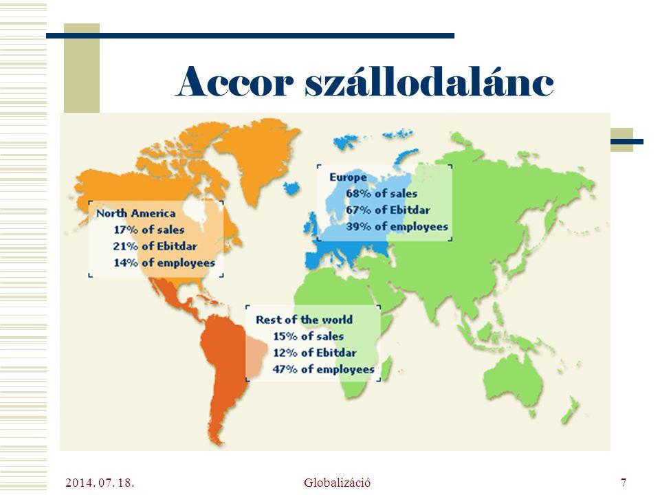 2014. 07. 18. Globalizáció7 Accor szállodalánc