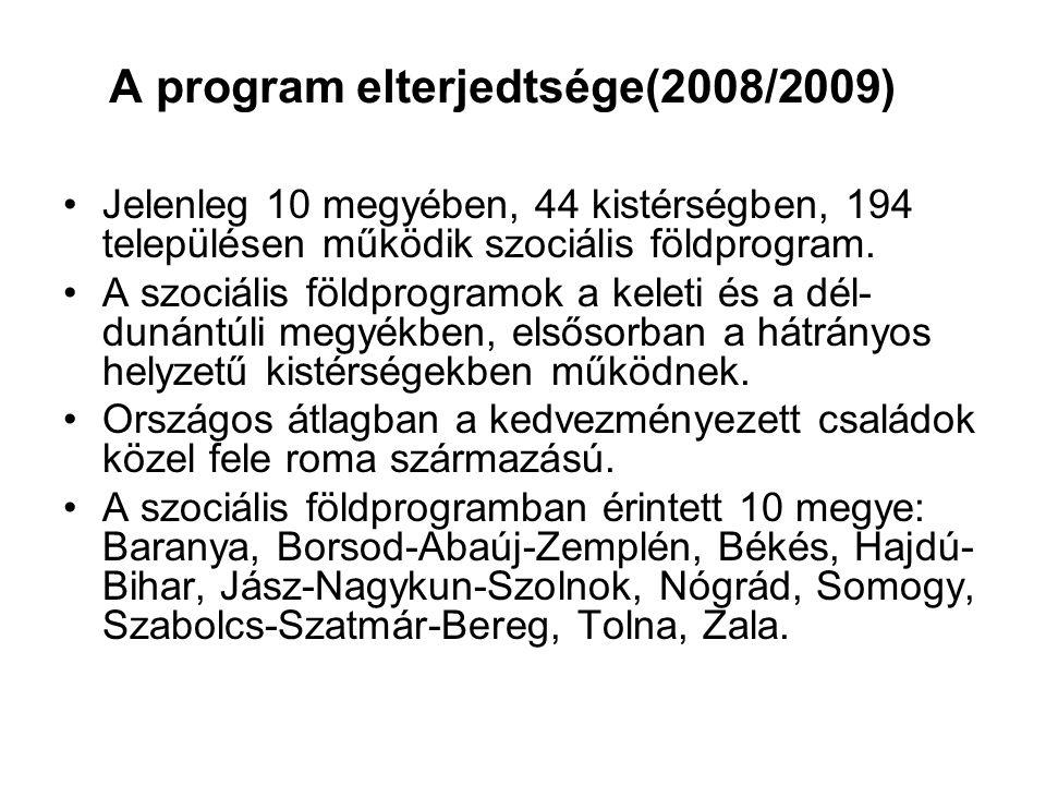 A program elterjedtsége(2008/2009) Jelenleg 10 megyében, 44 kistérségben, 194 településen működik szociális földprogram. A szociális földprogramok a k