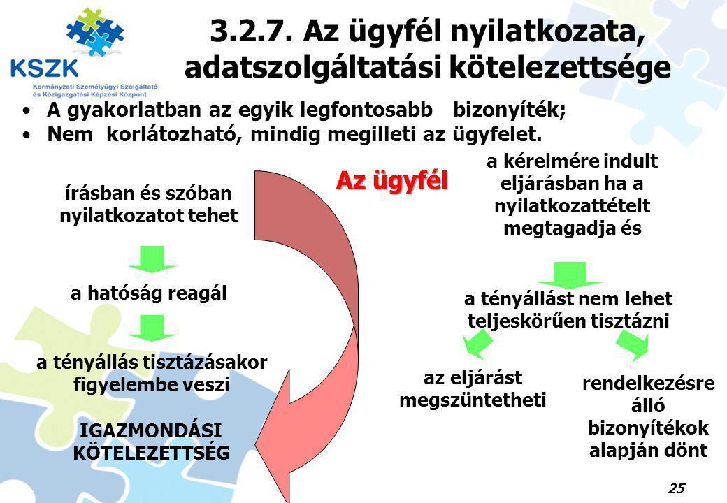 25 A gyakorlatban az egyik legfontosabb bizonyíték; Nem korlátozható, mindig megilleti az ügyfelet. írásban és szóban nyilatkozatot tehet a kérelmére