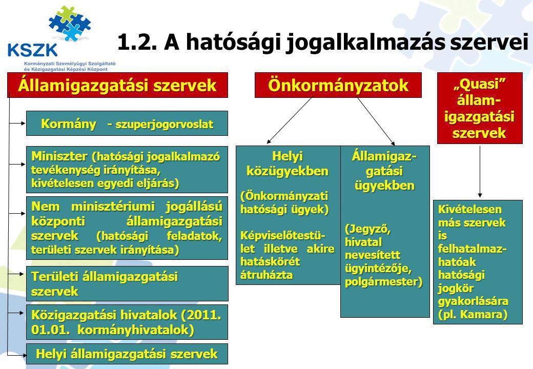 1.2. A hatósági jogalkalmazás szervei Államigazgatási szervek Önkormányzatok Miniszter (hatósági jogalkalmazó tevékenység irányítása, kivételesen egye