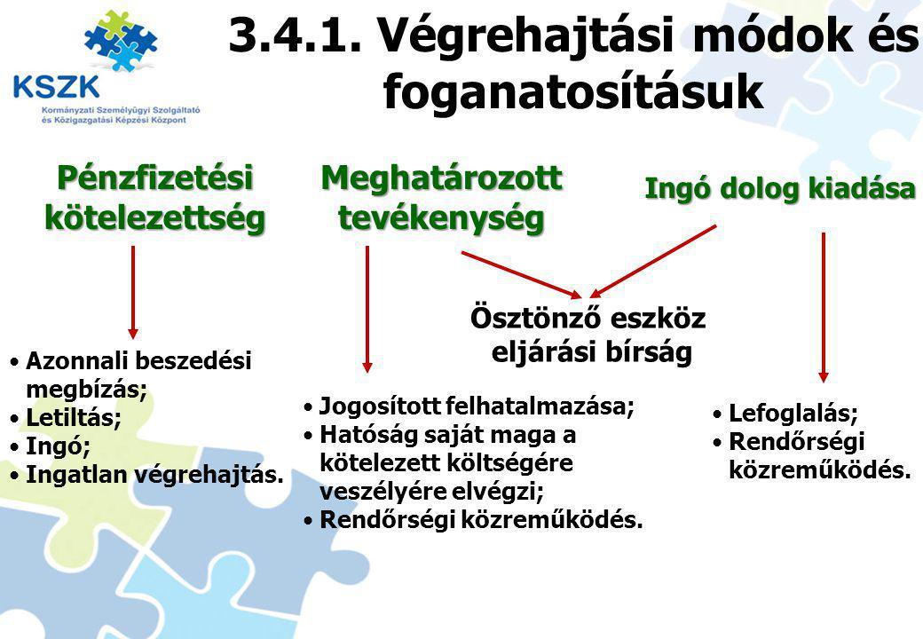 54 Pénzfizetési kötelezettség Meghatározott tevékenység Ingó dolog kiadása Azonnali beszedési megbízás; Letiltás; Ingó; Ingatlan végrehajtás.