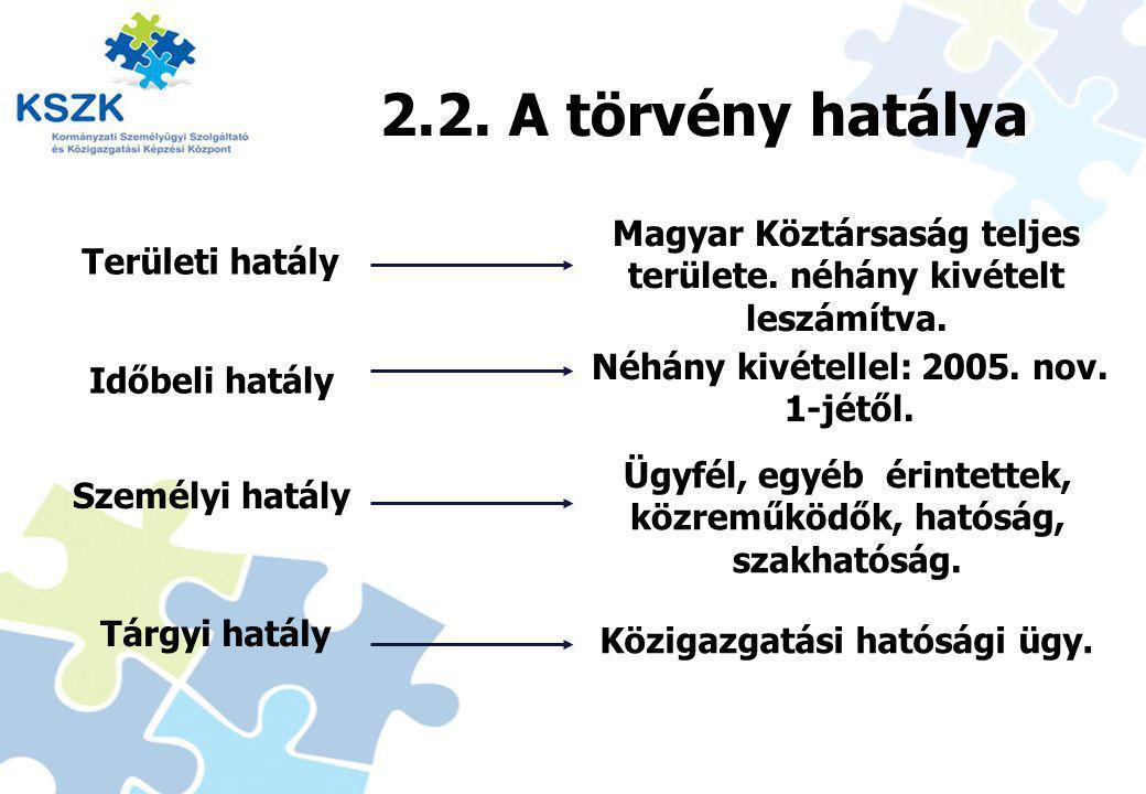 9 2.2. A törvény hatálya Területi hatály Időbeli hatály Személyi hatály Tárgyi hatály Magyar Köztársaság teljes területe. néhány kivételt leszámítva.
