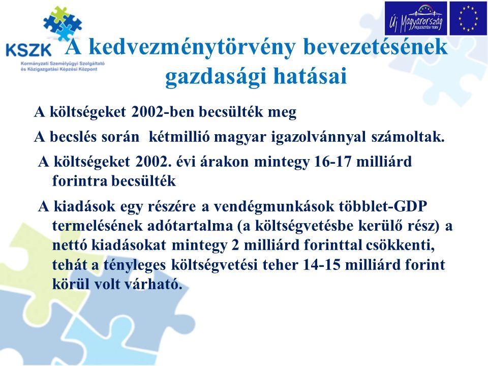 A kedvezménytörvény bevezetésének gazdasági hatásai A költségeket 2002-ben becsülték meg A becslés során kétmillió magyar igazolvánnyal számoltak. A k