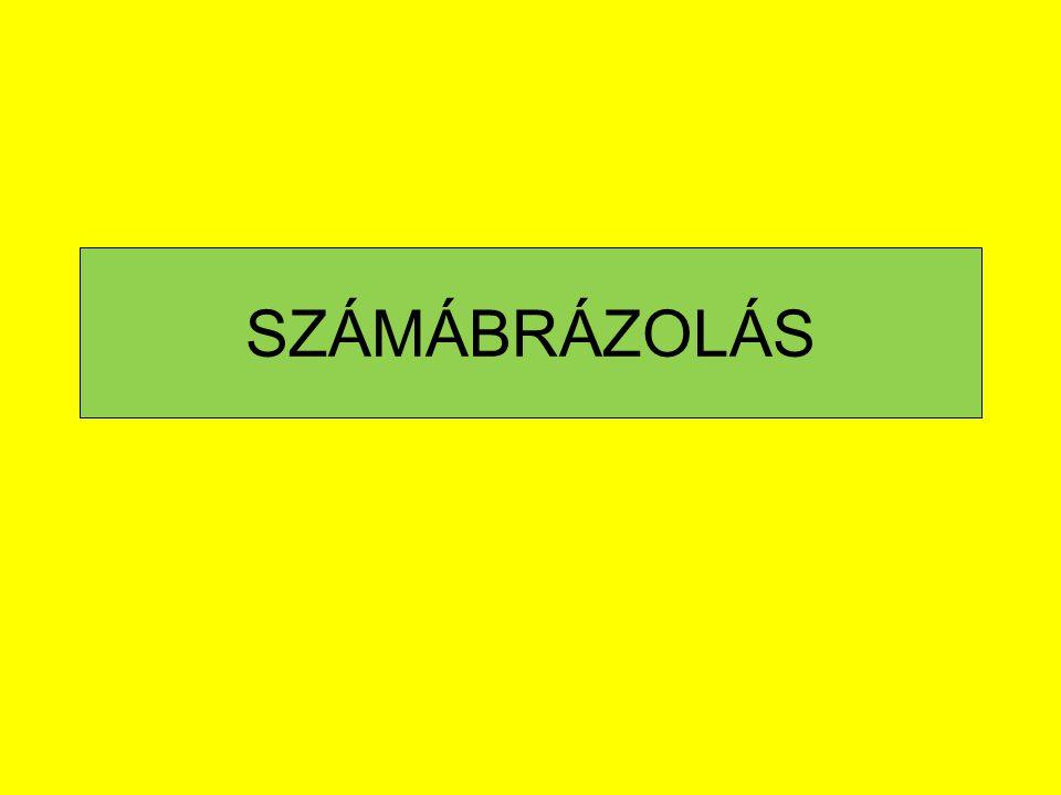 SZÁMÁBRÁZOLÁS