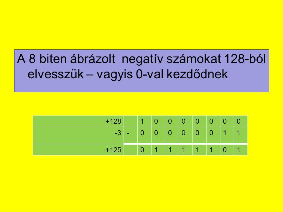 A 8 biten ábrázolt negatív számokat 128-ból elvesszük – vagyis 0-val kezdődnek +12810000000 -3-00000011 +12501111101