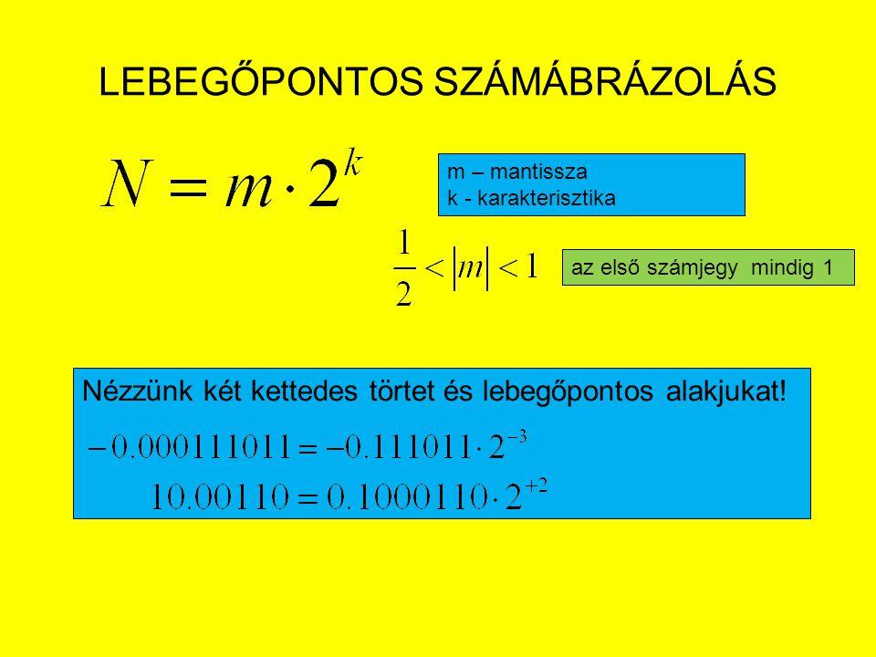 LEBEGŐPONTOS SZÁMÁBRÁZOLÁS m – mantissza k - karakterisztika az első számjegy mindig 1 Nézzünk két kettedes törtet és lebegőpontos alakjukat!