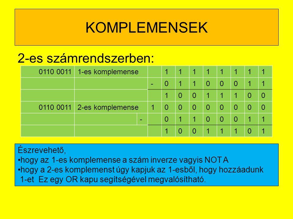 KOMPLEMENSEK 2-es számrendszerben: 0110 00111-es komplemense11111111 -01100011 10011100 0110 00112-es komplemense100000000 -01100011 10011101 Észreveh