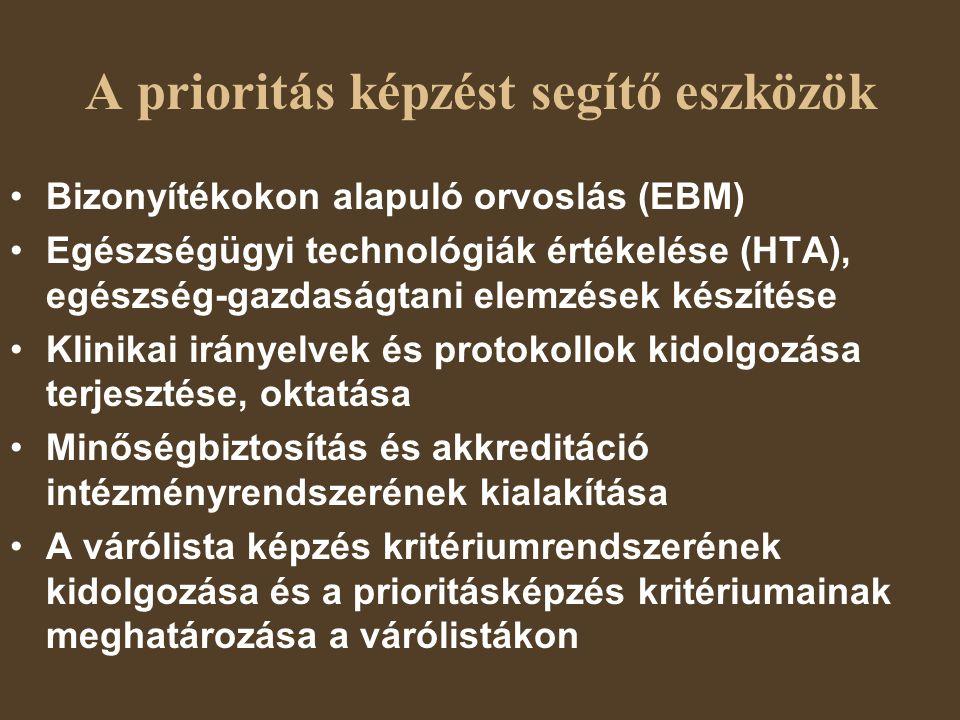 A prioritás képzést segítő eszközök Bizonyítékokon alapuló orvoslás (EBM) Egészségügyi technológiák értékelése (HTA), egészség-gazdaságtani elemzések