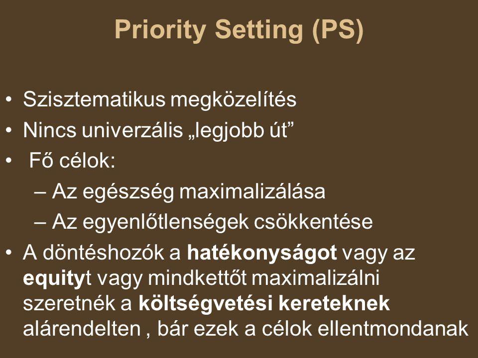 """Priority Setting (PS) Szisztematikus megközelítés Nincs univerzális """"legjobb út"""" Fő célok: – Az egészség maximalizálása – Az egyenlőtlenségek csökkent"""