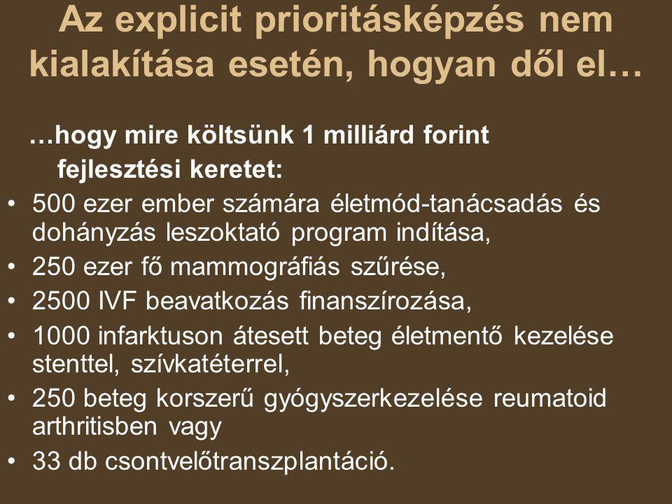 Az explicit prioritásképzés nem kialakítása esetén, hogyan dől el… …hogy mire költsünk 1 milliárd forint fejlesztési keretet: 500 ezer ember számára é