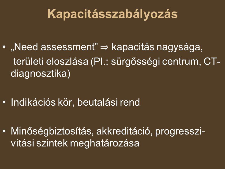 """Kapacitásszabályozás """"Need assessment"""" ⇒ kapacitás nagysága, területi eloszlása (Pl.: sürgősségi centrum, CT- diagnosztika) Indikációs kör, beutalási"""