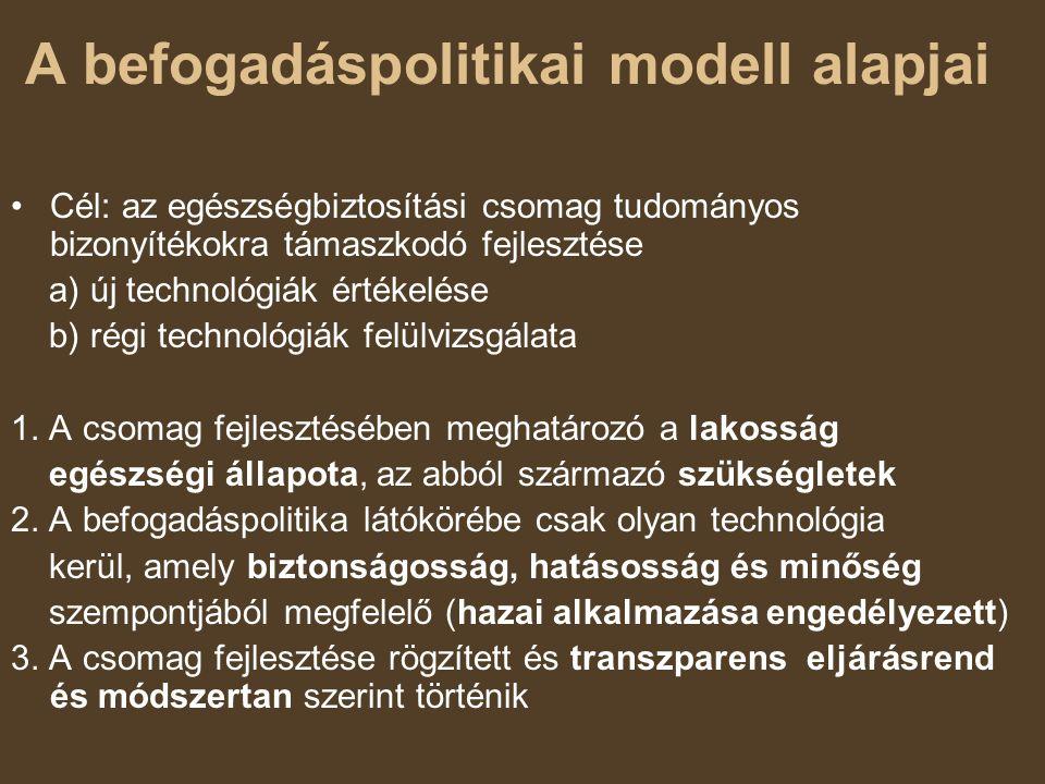 A befogadáspolitikai modell alapjai Cél: az egészségbiztosítási csomag tudományos bizonyítékokra támaszkodó fejlesztése a) új technológiák értékelése