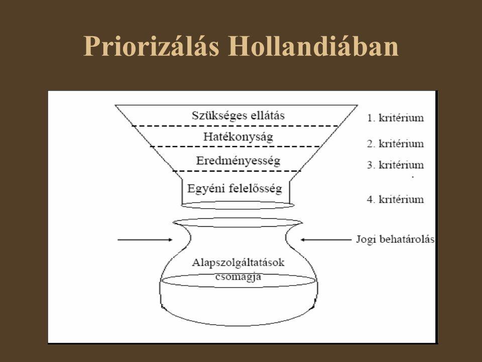 A prioritásképzés és az esélyegyenlőség kapcsolata Az esélyegyenlőség (méltányosság) és a prioritásképzés alapvetően ott kapcsolódik össze, hogy adott szintű egészségi probléma esetén mindenkinek a közösségben, társadalomban azonos színvonalú ellátást kell biztosítani (horizontális méltányosság) A prioritások felállítását követően az alkalmazásnak a közösségben azonosnak kell lennie tértől és időtől függetlenül