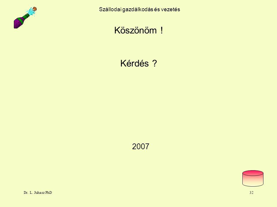 Dr. L. Juhasz PhD32 2007 Köszönöm ! Kérdés ? Szállodai gazdálkodás és vezetés