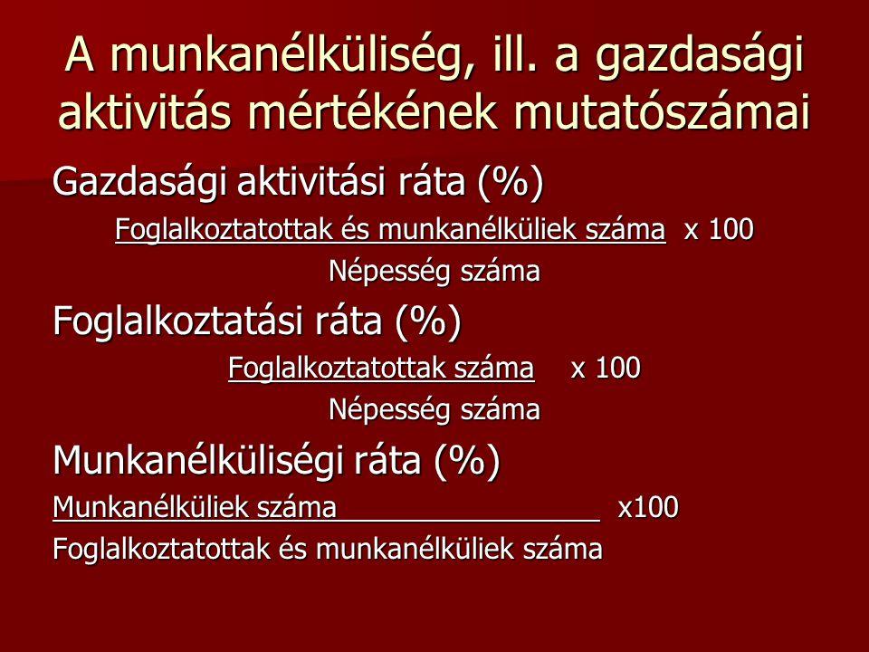 A munkanélküliség, ill. a gazdasági aktivitás mértékének mutatószámai Gazdasági aktivitási ráta (%) Foglalkoztatottak és munkanélküliek száma x 100 Né