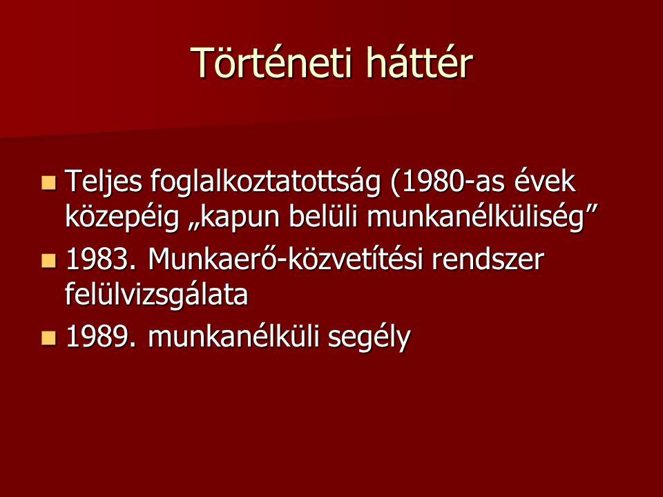"""Történeti háttér Teljes foglalkoztatottság (1980-as évek közepéig """"kapun belüli munkanélküliség"""" Teljes foglalkoztatottság (1980-as évek közepéig """"kap"""