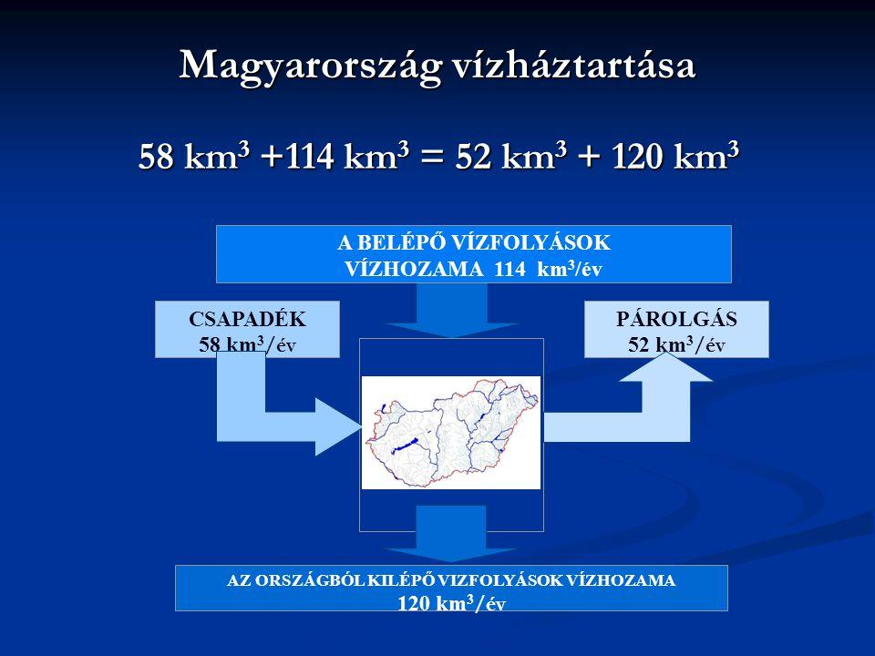 Magyarország vízháztartása AZ ORSZÁGBÓL KILÉPŐ VIZFOLYÁSOK VÍZHOZAMA 120 km 3 /év A BELÉPŐ VÍZFOLYÁSOK VÍZHOZAMA 114 km 3 /év PÁROLGÁS 52 km 3 /év CSA