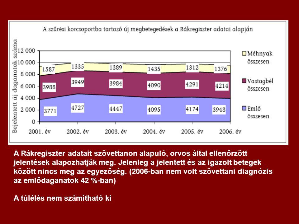A Rákregiszter adatait szövettanon alapuló, orvos által ellenőrzött jelentések alapozhatják meg.