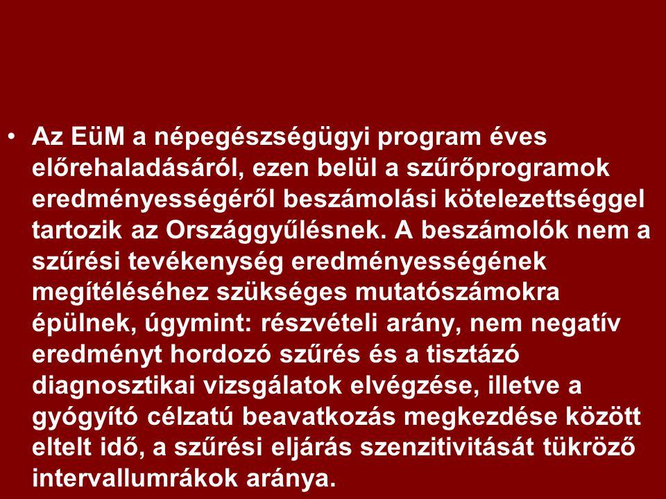 Az EüM a népegészségügyi program éves előrehaladásáról, ezen belül a szűrőprogramok eredményességéről beszámolási kötelezettséggel tartozik az Országgyűlésnek.